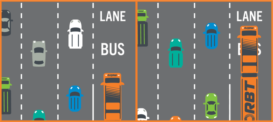 ORBT uses right bus lane