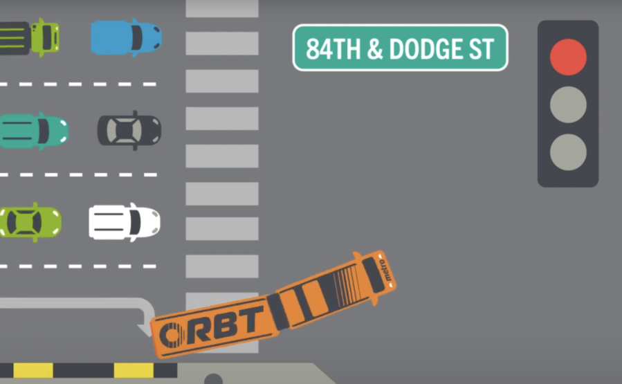 A queue jump signal at 84th and Dodge allows ORBT buses to safely merge back into traffic.
